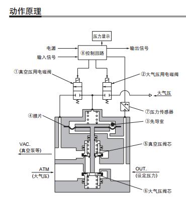 比例阀工作原理视频 燃气热水器比例阀的工作原理