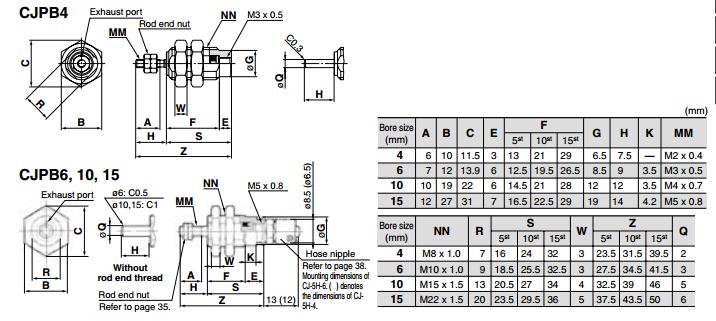 现货销售smc小气缸,smc小型气缸规格图片