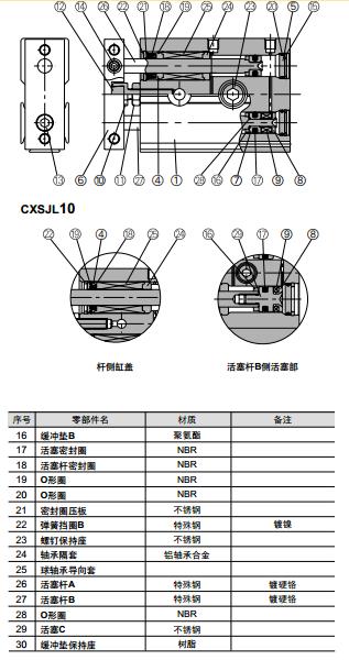 smc双联气缸内部结构图