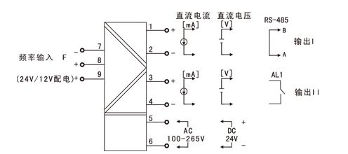 4智能频率转换器将频率信号经隔离整形放大后,变送隔离输出所需的信