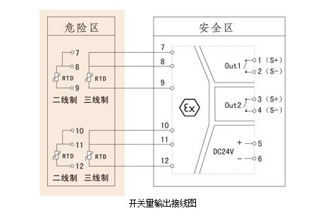 供应虹润推出二三线制热电阻输入检测端隔离栅