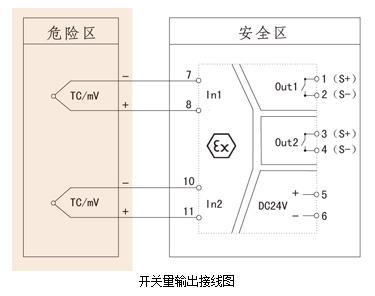 检测端隔离栅接线图