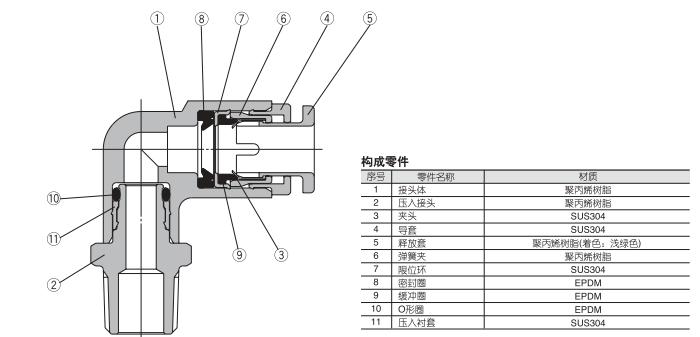 smc快换接头结构图,日本smc气管接头kpt06-00