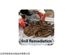 S1 TITAN土壤元素分析仪,质量好吗