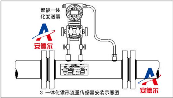 江苏安德尔自动化仪表有限公司主营产品:流量仪表,压力仪表,液位仪表,温度仪表,企业拥有雄厚的技术力量。我公司销售的压力变送器、差压变送器、电磁流量计、涡街流量计、孔板流量计、静压式液位变送器、磁翻板液位计、浮球液位计、超声波液位计、无纸记录仪、显示调节仪、PID操作器、信号隔离器、温度变送器、、温度仪表、压力表等产品在石化、电力、冶金等领域取得了较好的信誉和应用。 公司拥有一批长期从事自动化控制产品销售、安装调试的专业高科技人才,为各行业提供了满意的成套系统。实力雄厚的专业队伍,积淀丰富的技术,管理经验,