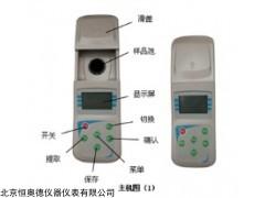 程控精密安规测试仪H28414
