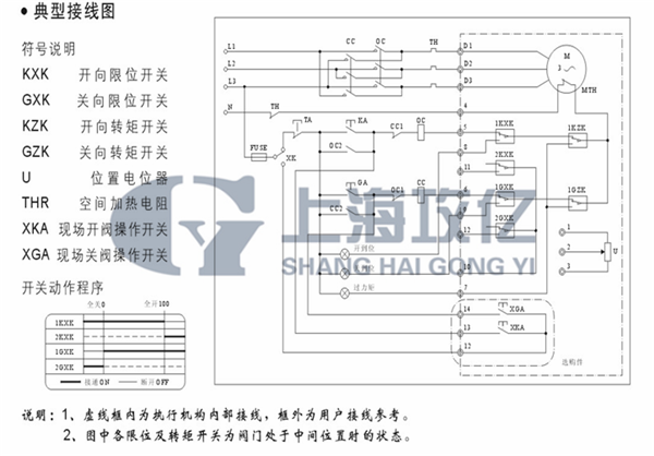 lq电动执行器 典型接线图