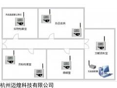 杭州无线温湿度在线监测厂家