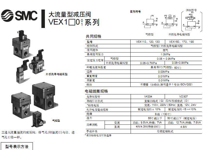出售smc电磁阀,smc电磁阀选型参考,smc大功率电磁阀图片