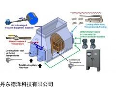冷凝器检测流量计 流量 温度 压力饱和度测量 美国INTEK