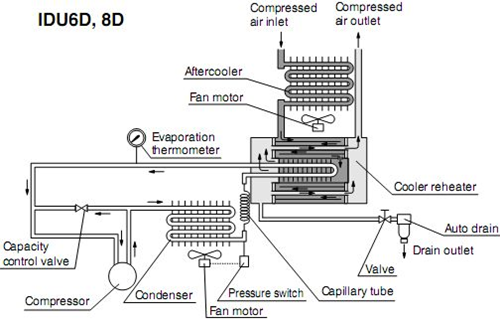产品包括按钮指示灯,断路器,接触器,继电器,变频器,plc,触摸屏,传感器