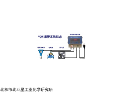 T-BD5-PID2290–TVOC在线管道式有机气体检测仪