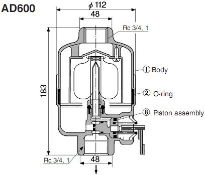 smc ad600自动排水器内部结构如图所示.