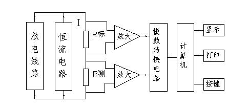降:v标=i • r标   三, my3007型双通道变压器直流电阻测试仪(20