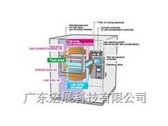湖南TSH-100-W混合型冷热冲击试验箱