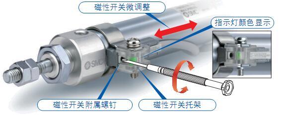 并用a时继的常开延时触点经一行程开关(气缸回到终点时接通)接通b时继