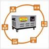 户外应急供电用10kw双缸静音汽油发电机