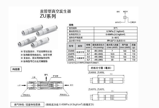 日本smc真空发生器的结构