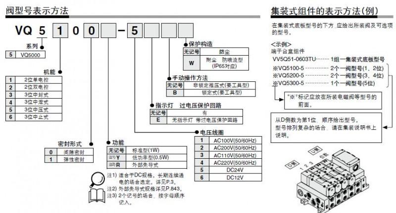smc5通电磁阀图片