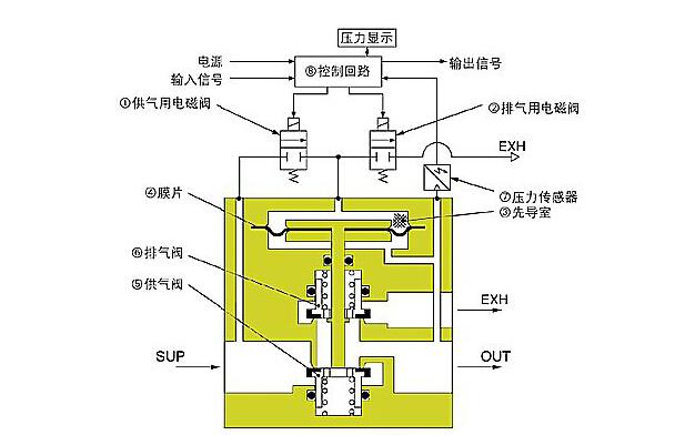潮州冲床控制电路图