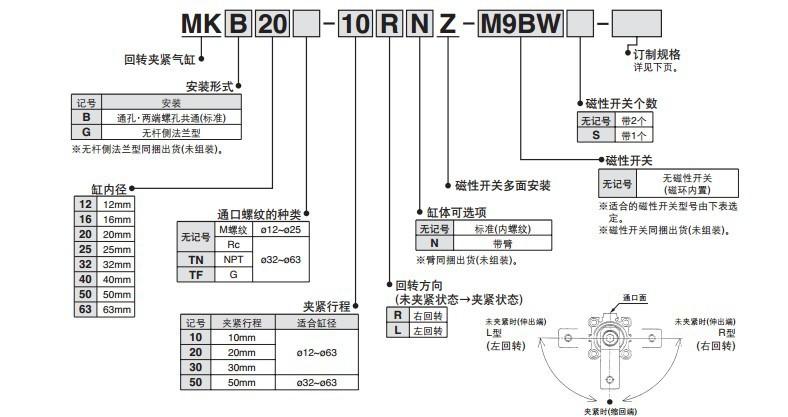 日本smc旋转气缸,smc旋转夹紧气缸mk2b20-10lf图片