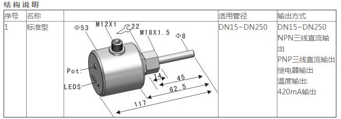 FESTO温度流量传感器可对管道中的液体流动及温度情况进行实时监控,提供流量报警开关量输出,温度4-20mA信号输出,并采用6个LED实时显示流体流速状态,实现管道当中温度流量一体式的监控功能。广泛应用于石油化工、电力、治金、钢厂、造纸、食口品加工、水处理、电池厂等行业。