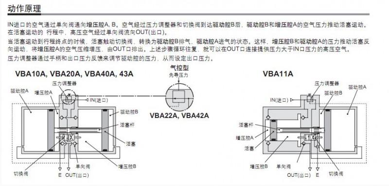 smc增压阀动作原理&smc气动增压泵选型