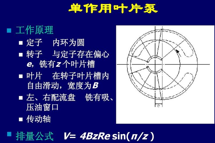 力士乐叶片泵的基本结构的叙述
