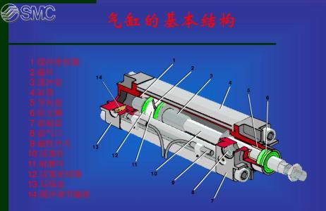 smc摆动气缸结构图