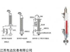 厂价直销PVC材质侧装式磁翻板液位计