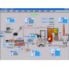 TW-3100数据采集监控系统