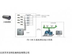 FS-100智能型一体化火焰检测系统