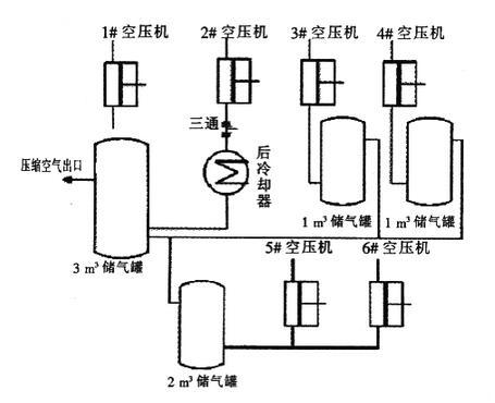 smc储气罐标配,smc储气罐价格 smc储气罐上应配置安全阀,压力表,排水