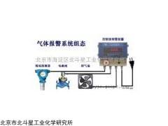 在线有机气体检测仪CPTPID2290-TVOC厂家价格