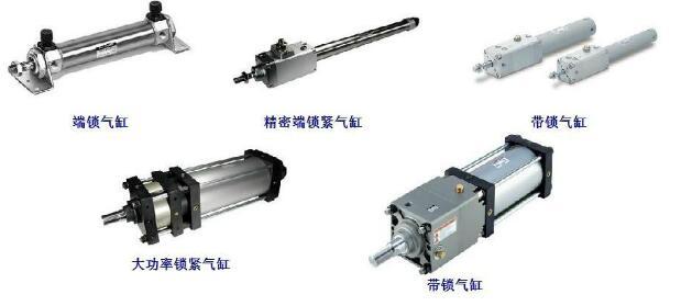 smc双作用气缸的工作原理结构图 smc双作用气缸还可以分为单活塞杆型
