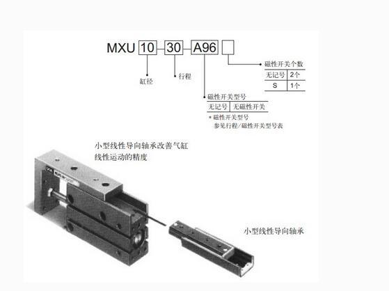 日本smc气动滑台,smc滑台气缸选型,smc滑台气缸结构图