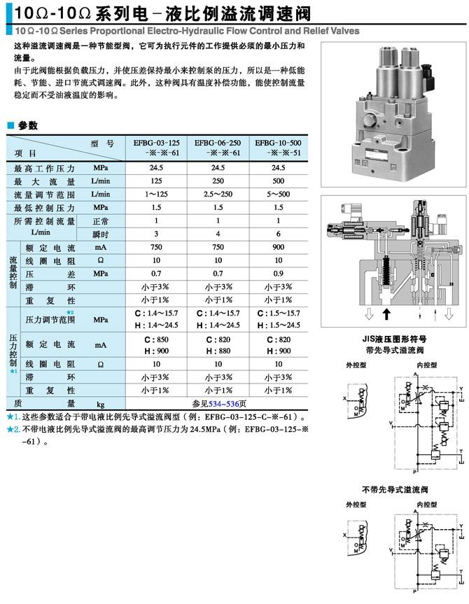 efbg-06-250-c-e-51,电液比例溢流调速阀图片