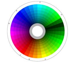 色谱仪器有哪几类?各有什么作用