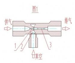 真空发生器的原理和结构性能分析
