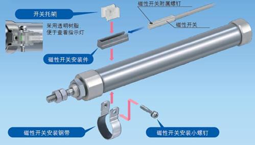 smc标准气缸cj2,smc气缸型号图片