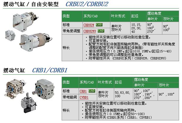 smc摆动气缸是利用压缩空气驱动输出轴在一定角度范围内作往复回转