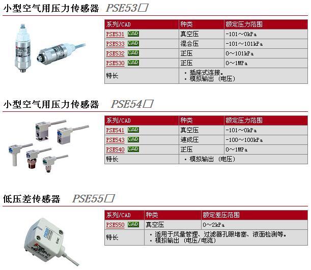 日本smc压力传感器接线方法是什么?