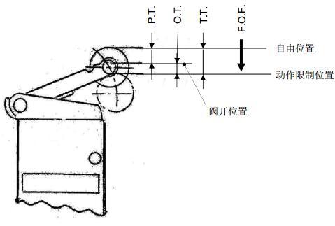 电路 电路图 电子 工程图 平面图 原理图 479_323