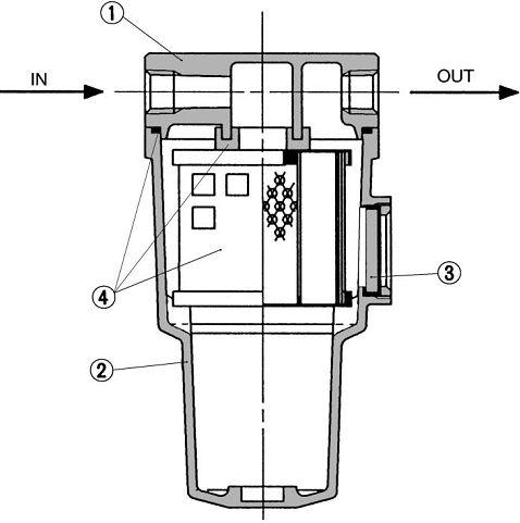 ame超微油雾分离器与amd系列油雾分离器的结构类似,但没有排水口,见左