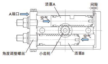 无锡气缸原理图