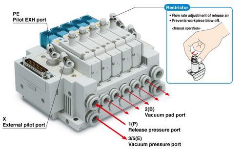 日本smc电磁阀sy,smc株式会社 供应产品 东莞市拓展自动化设备有限公司