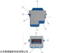 在线浊度计/在线浊度仪(0-200NTU)