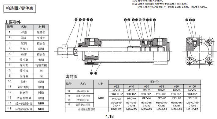 当气动系统采用电气控制方式时,可选用带磁性开关的气缸.