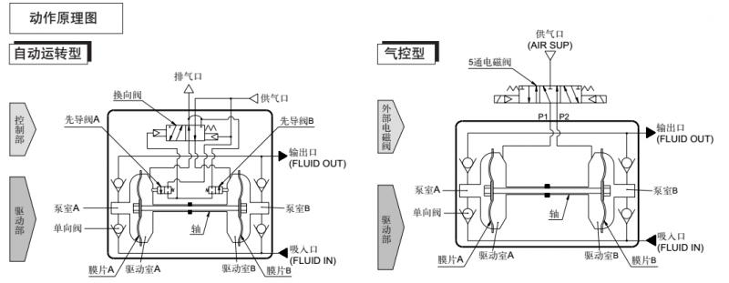 电路 电路图 电子 原理图 800_311