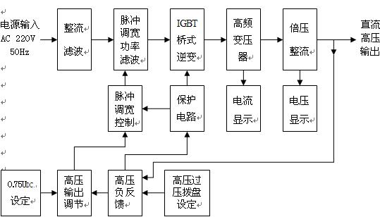电路 电路图 电子 户型 户型图 平面图 设计 素材 原理图 539_308